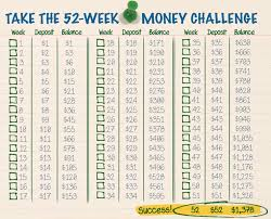 52weekchallenge